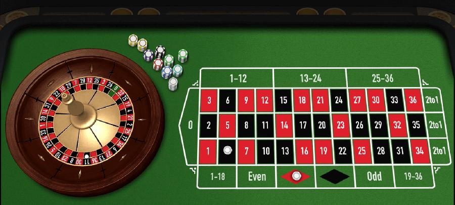 казино рулетка как выиграть