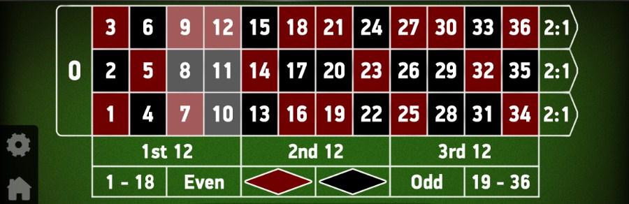 blackjack-da 22 raqami