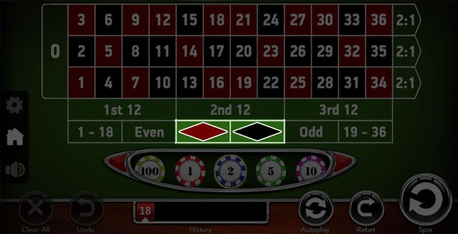 blackjack kartalarni qanday hisoblash