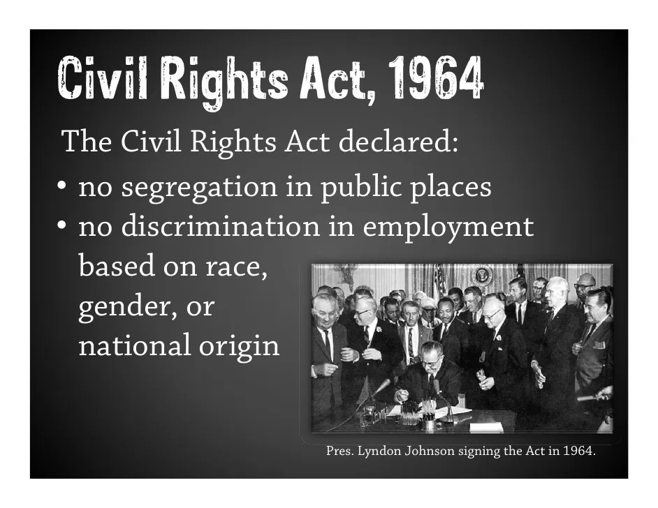 Affh The Regulation That Ignores Title Iv Of The 1964