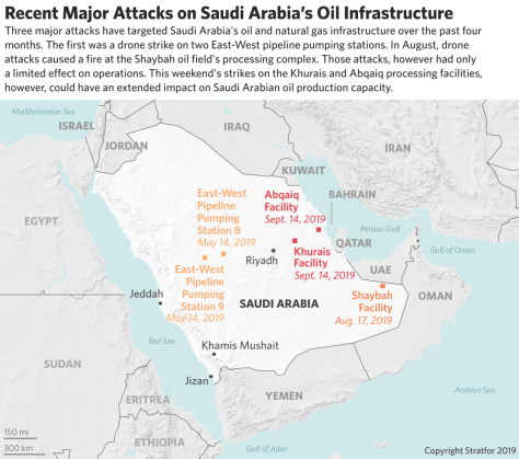 Saudi Abqaiq and Khurais Infrastructure Attacks