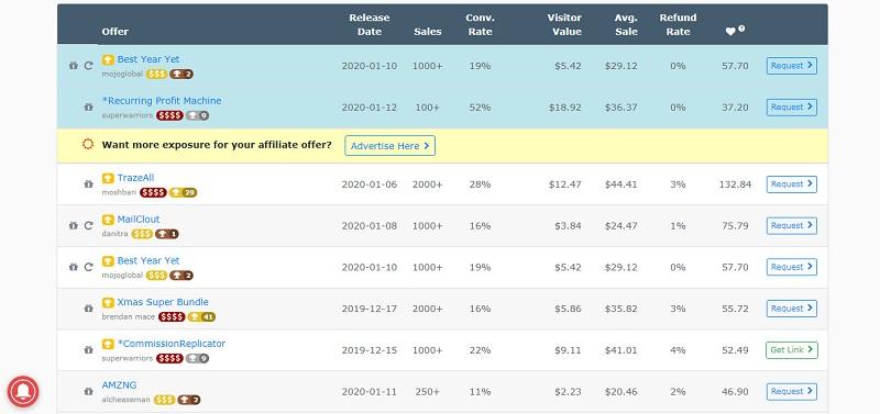 warriorplus-affiliate-offers