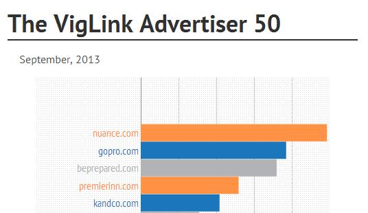 viglink-advertiser-50
