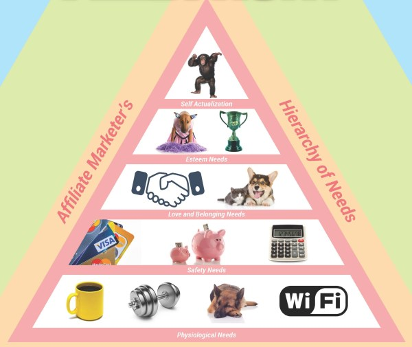 affiliate marketers hierarchy of needs