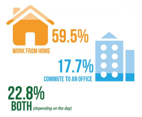 AffStat 2013 workplace details
