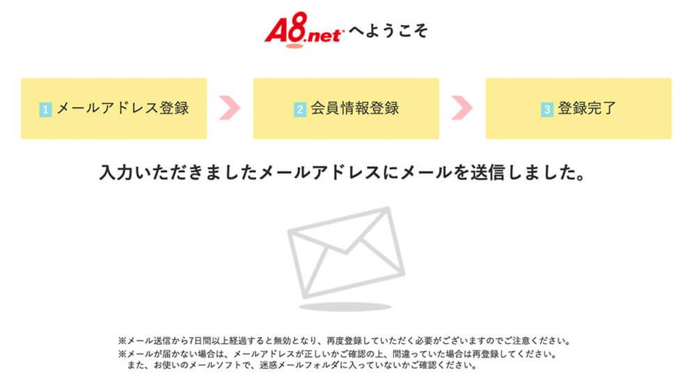 A8.net自動返信メール