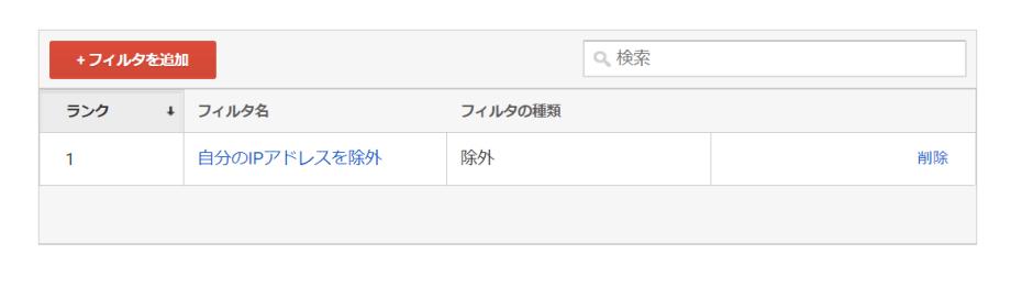 googleアナリティクスでのIPアドレス除外設定完了