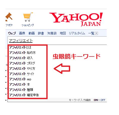 Yahooの虫眼鏡キーワード