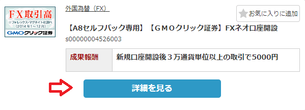 GMOクリック証券(FXネオ)の口座開設をポイントサイト(セルフバック)で申し込む方法は?