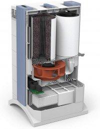 top 4 best air purifiers