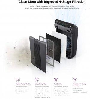 winix air purifiers