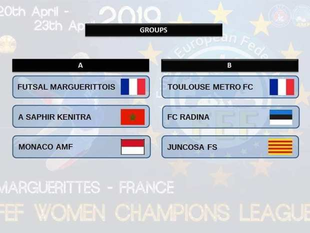 draw fef women 2019