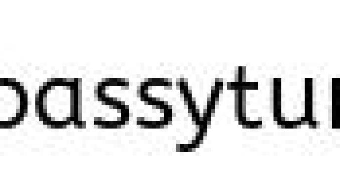 Hekmat Khalil Karzai - Haji Wepa