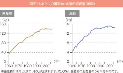graph_04