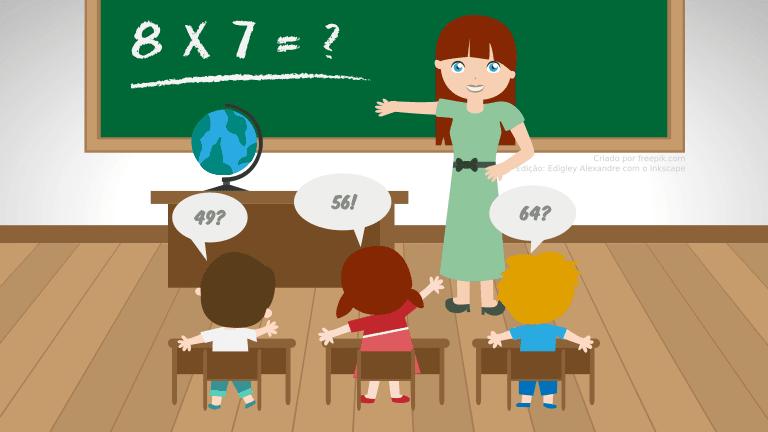 como decorar a tabuada de multiplicação