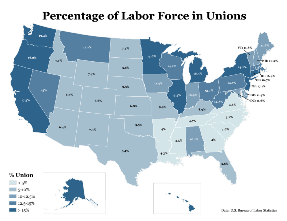 Union Employees State