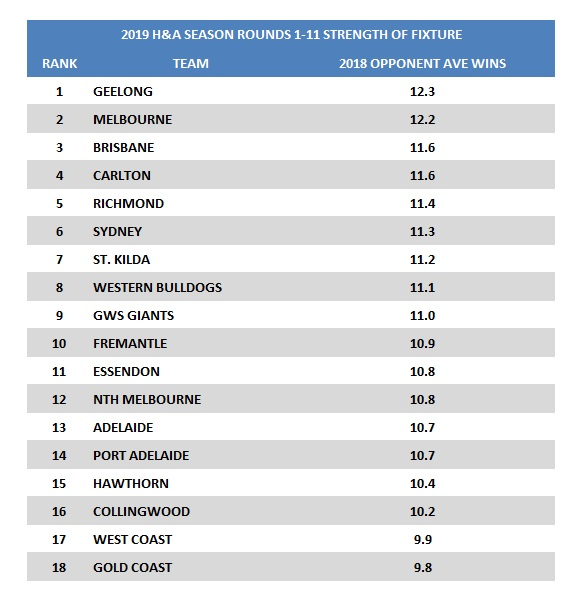 Fixture 2019 H&A Season R1-11.jpg