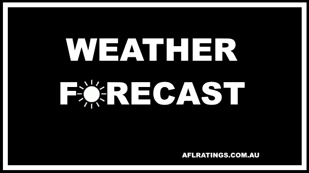 2021 AFL Weather Forecast: AAMI Community Series