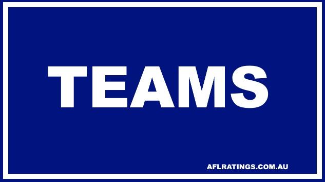 2021 Teams: Round 11