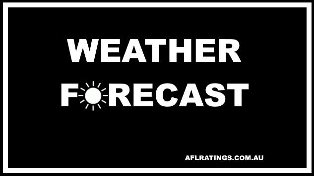 2021 AFL Weather Forecast: Round 13