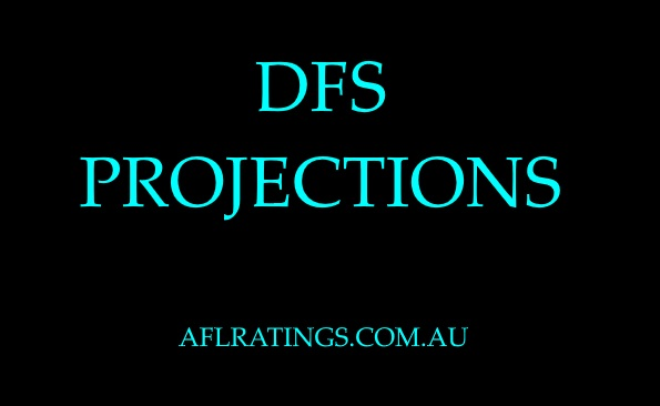 2021 DFS Projections: Round 20 Saturday