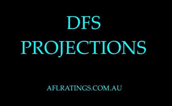 2021 DFS Projections: Week 1 Finals Saturday