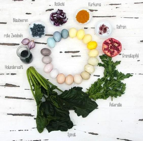 elementi naturali da usare per decorare uova