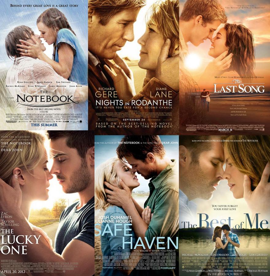 Nicholas Sparks Movies - A Forever Quest