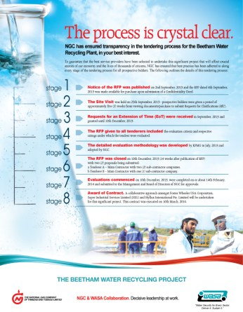 NGC Advertisement for Beetham Water Recycling Project – Tender Process | March 2014