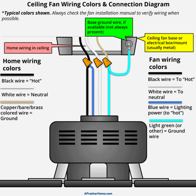 diagram hunter ceiling fan schematic diagram full version