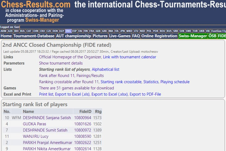 Image 4.1: Verifying if games were uploaded to chess-results