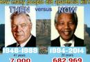2 Charts: S.African Salaries & Murders over 70 Years: Apartheid Vs Black Rule! – Blacks & Jews LIED!!!