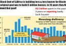 Video & Audio: S.Africa: Untold Story: When Whites tried to build tens of millions of houses for Blacks