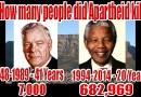 Video & Audio: Top Communist Jew: Ronnie Kasrils: Why Jews HATED Dr Verwoerd & LOVED Black Terrorist Nelson Mandela