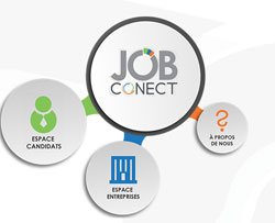 Le premier salon de l'emploi ''Job conect 2013'' sera organisé le 10 septembre courant à Tunis