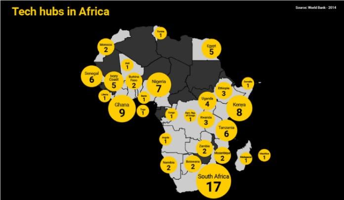 tech hubs in africa