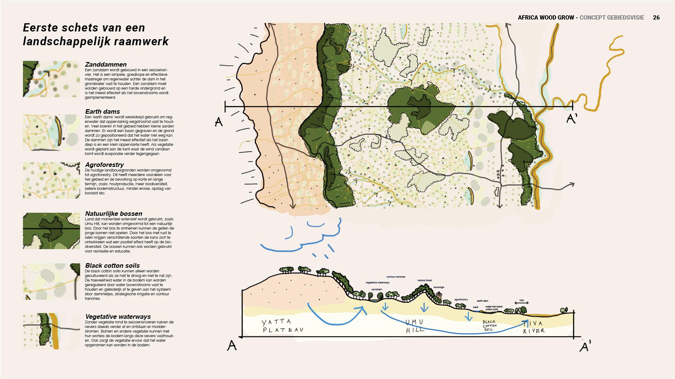 20210421 JH landscape proposition_NL_26