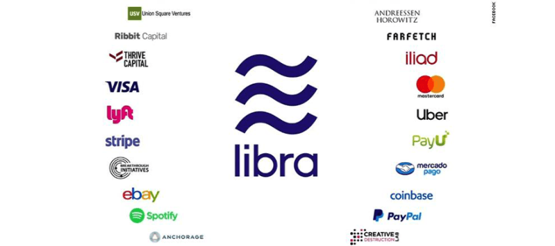 Facebook acquires world of crypto-currency with Libra