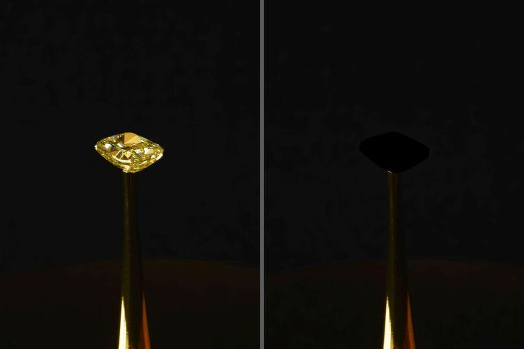 Blacker than black: scientists discover blackest material ever
