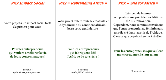 ABC_Inno_Chart_FR