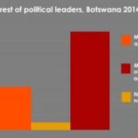 Botswana, un successo tutto africano