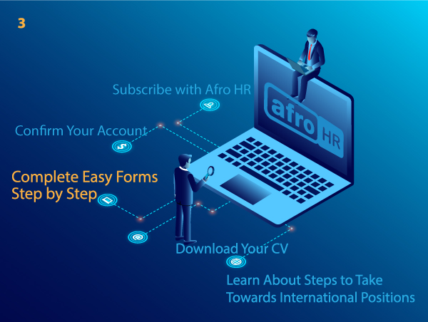 How it Works: Complete the Forms