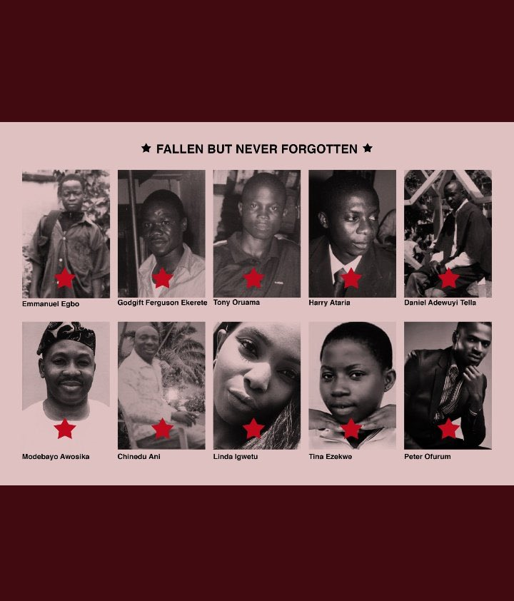 List of victims of police brutality in Nigeria