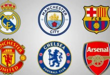 Photo of Top 20 richest football clubs in the world according to Forbes in 2019 – 2020