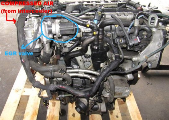 Opelvauxhall Vectra C 19 CDTI (Z19DTH) engine overview   after hours coding