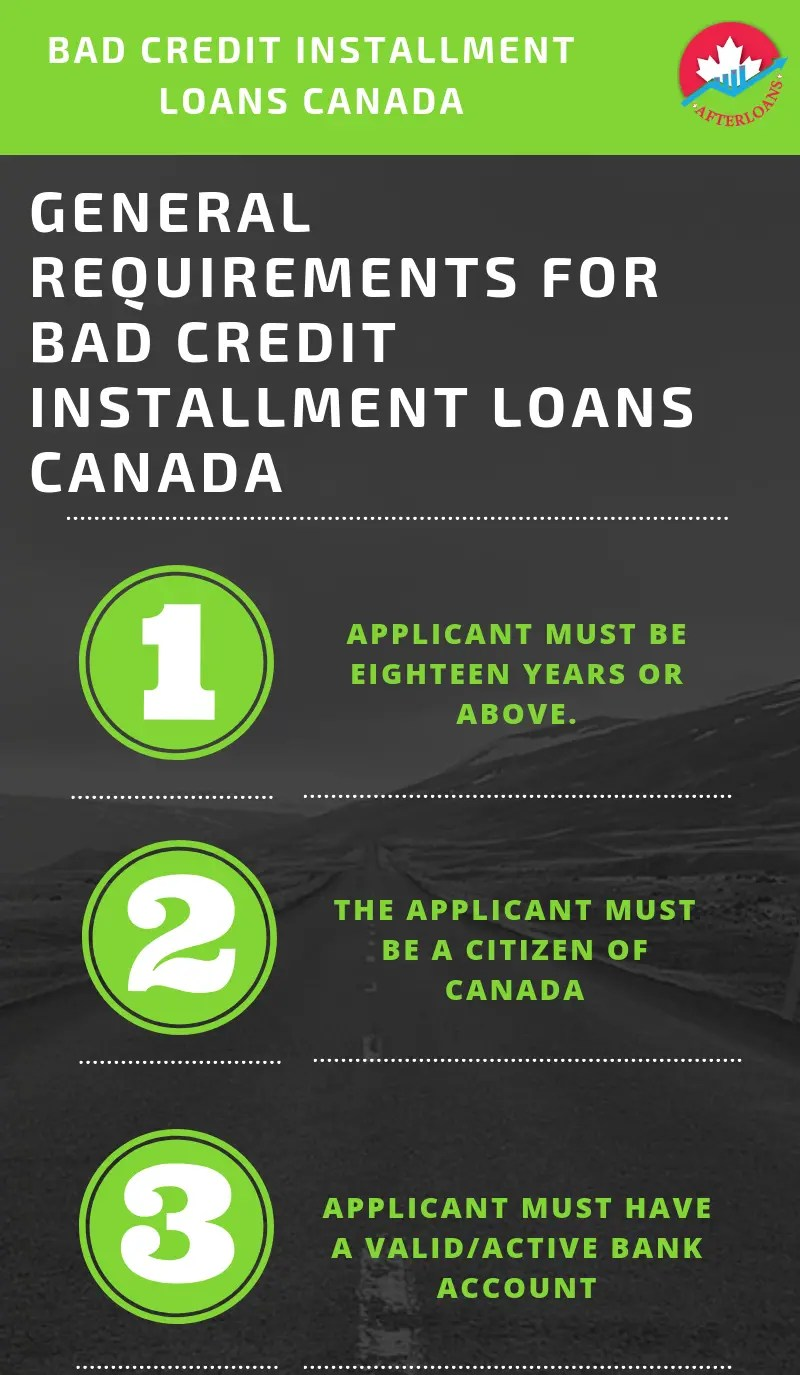Bad Credit Installment Loans Canada Infographic