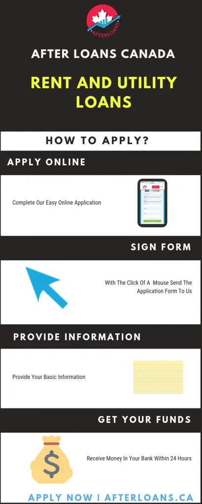 Rent And Utility Loans Infographic
