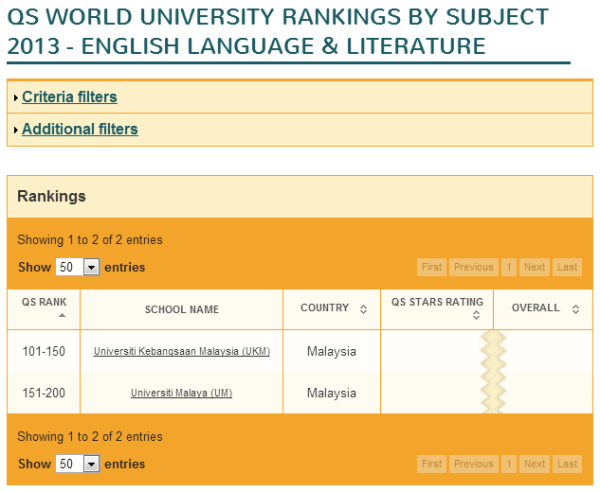 College Rankings For Chemical Engineering | 2017, 2018 ...