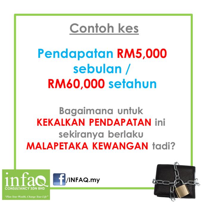 Bagaimana utk mengekalkan pendapatan RM5,000 sebulan / RM60,000 setahun jika berlaku MALAPETAKA KEWANGAN tadi?