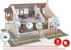 Несколько советов, чтобы избежать краж у себя дома в течение лета